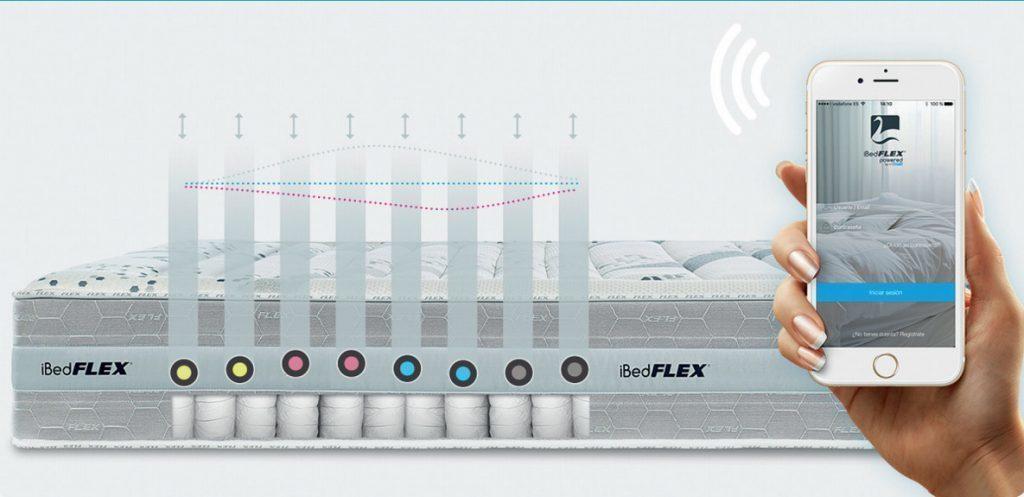 iBedFlex